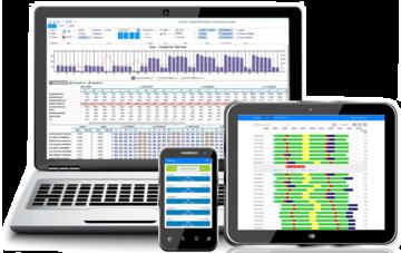 Das 4Com Workforce Management ist das optimale Tool für die Personaleinsatzplanung im Contact Center, nicht nur weil die 4Com Multichannel ACD angebunden ist.