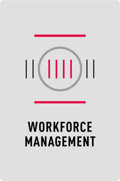 Workforce Management (WFM Software oder PEP Software)